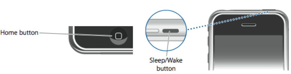 Chỉ dẫn vị trí nút nguồn (Sleep/Wake) và nút Home.